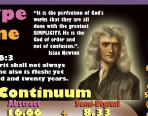 "Isaac Newton Quote: ""It is the perfection of God's works that they are all done with the greatest simplicity, He is the God of order and not of confusion."""