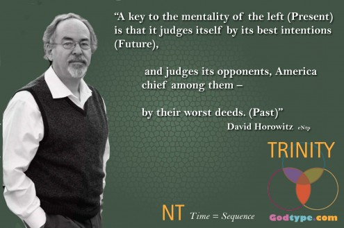 David Horowitz: NT - entp