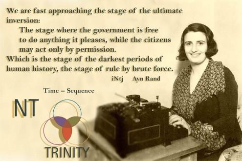 Ayn Rand INTJ poster