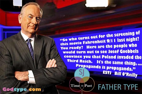 Bill O'Reilly ESTJ