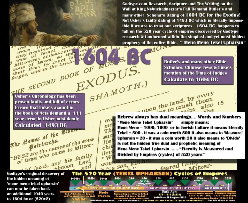 mene mene tekel upharsin gives evidence tha the true date of the Exodus was 1604 BC