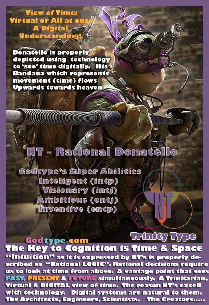 TMNT Donatello - an NT Personality who sees time through Digital eyes...  i.e. All at Once