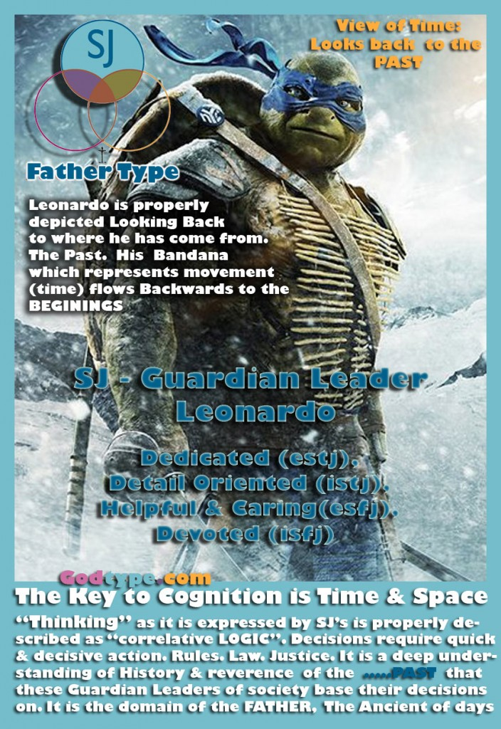 TMNT Leonardo - An SJ Guardian Personality who Looks Back in Time!