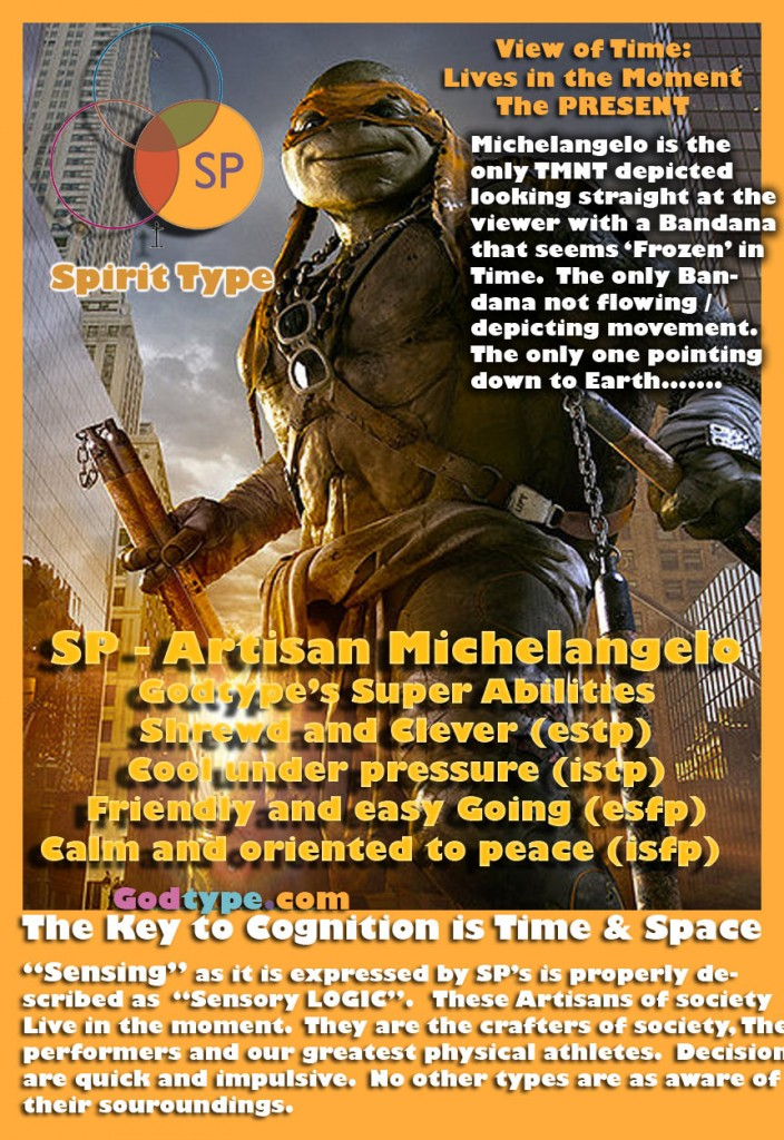 TMNT Michael Angelo - An SP Personality who Lives in the Present!