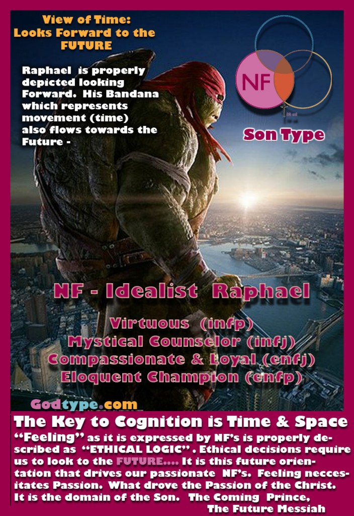 TMNT Raphael - An Idealist NF Personality who Looks to The FUTURE